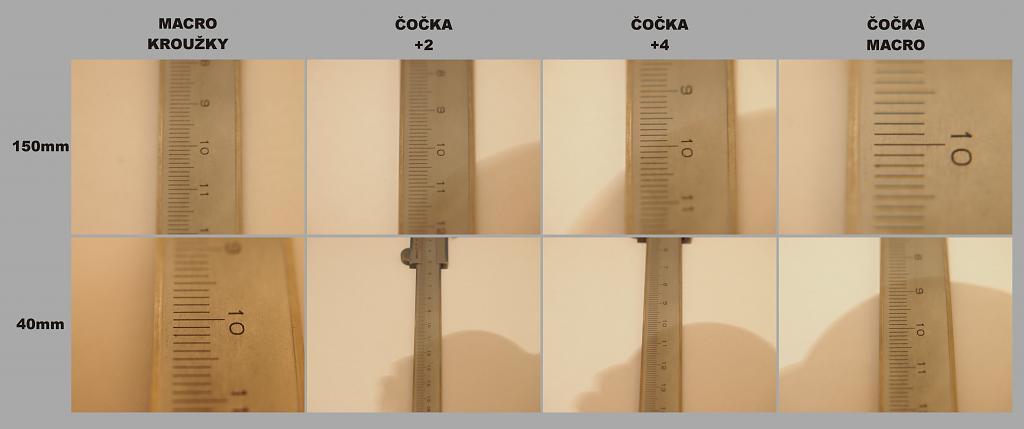 porovnání makro kroužky - předsádkové čočky